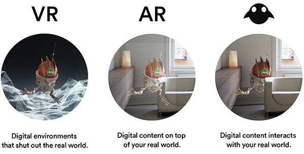 5456f16ac86 Above  Magic Leap s visual representation of different digital realities.  Their logo represents MR (mixed reality). Image  Alizila.